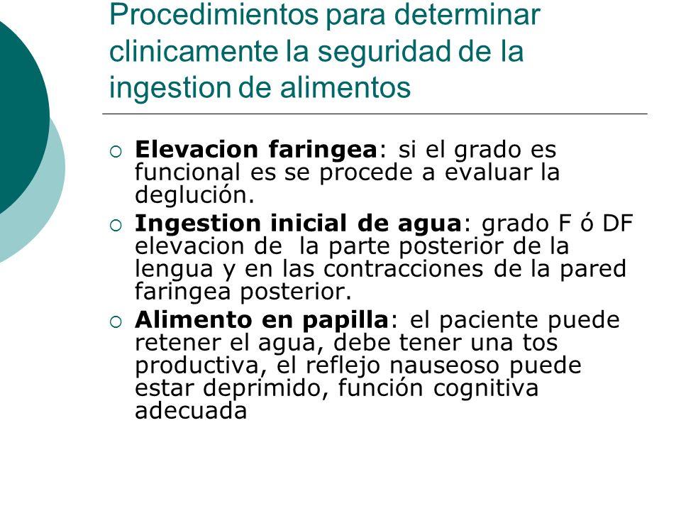 Procedimientos para determinar clinicamente la seguridad de la ingestion de alimentos Elevacion faringea: si el grado es funcional es se procede a eva