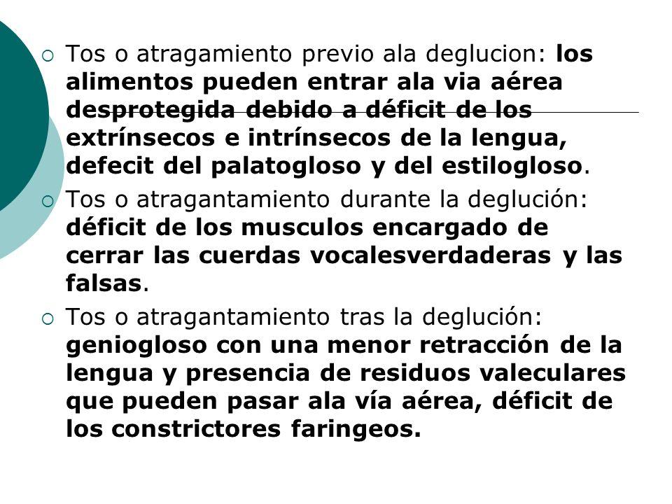 Tos o atragamiento previo ala deglucion: los alimentos pueden entrar ala via aérea desprotegida debido a déficit de los extrínsecos e intrínsecos de l