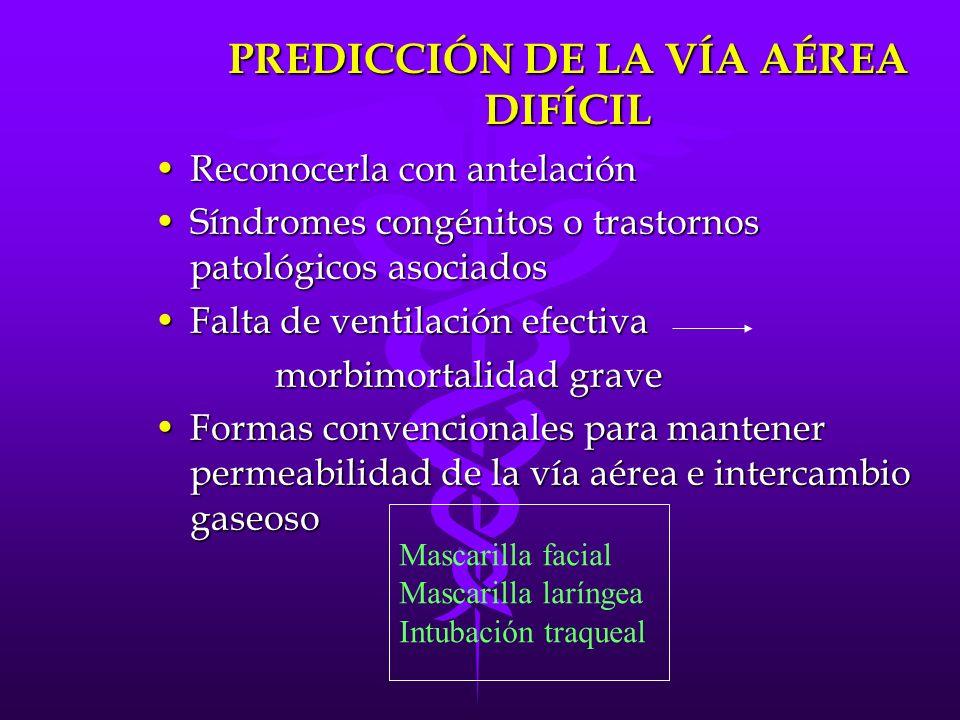 Se realiza valoración anestésica preoperatorio y se determina ASA II, vía aérea difícil.