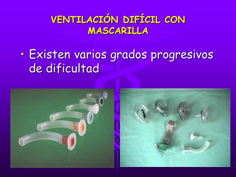 VENTILACIÓN DIFÍCIL CON MASCARILLA Existen varios grados progresivos de dificultadExisten varios grados progresivos de dificultad