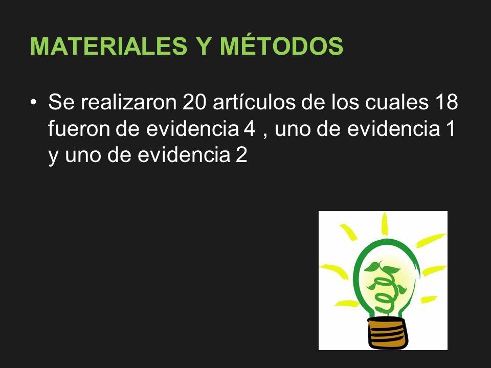 MATERIALES Y MÉTODOS Se realizaron 20 artículos de los cuales 18 fueron de evidencia 4, uno de evidencia 1 y uno de evidencia 2