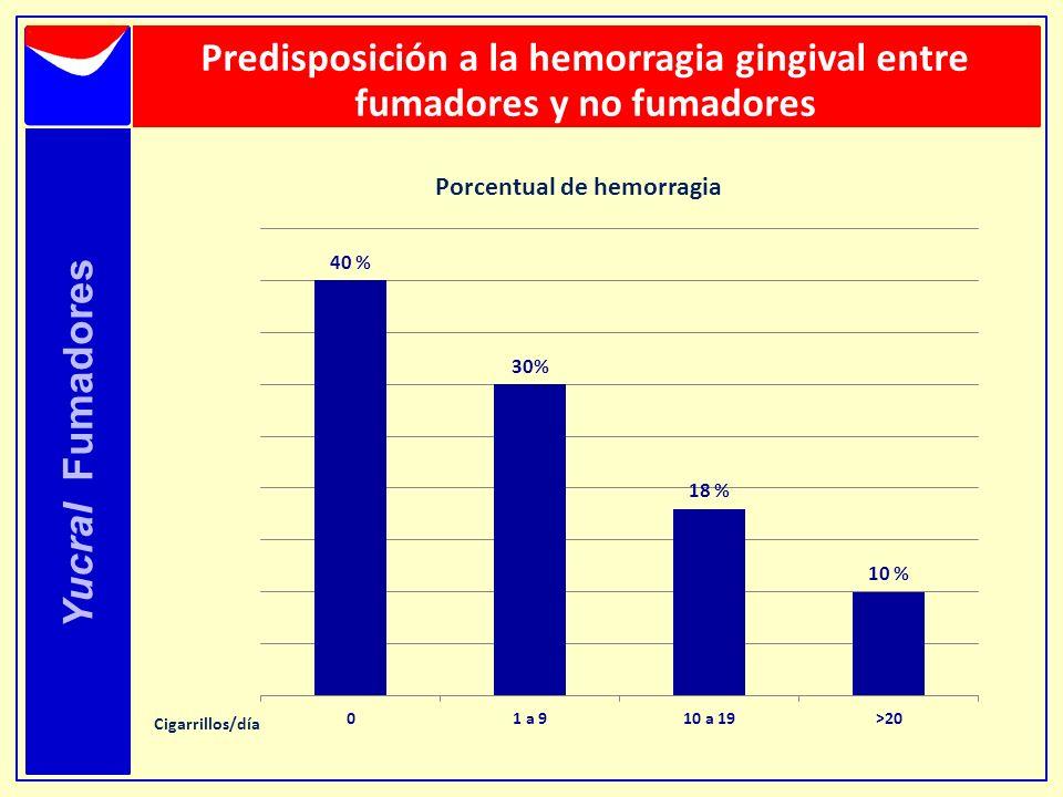 Yucral Fumadores Predisposición a la hemorragia gingival entre fumadores y no fumadores