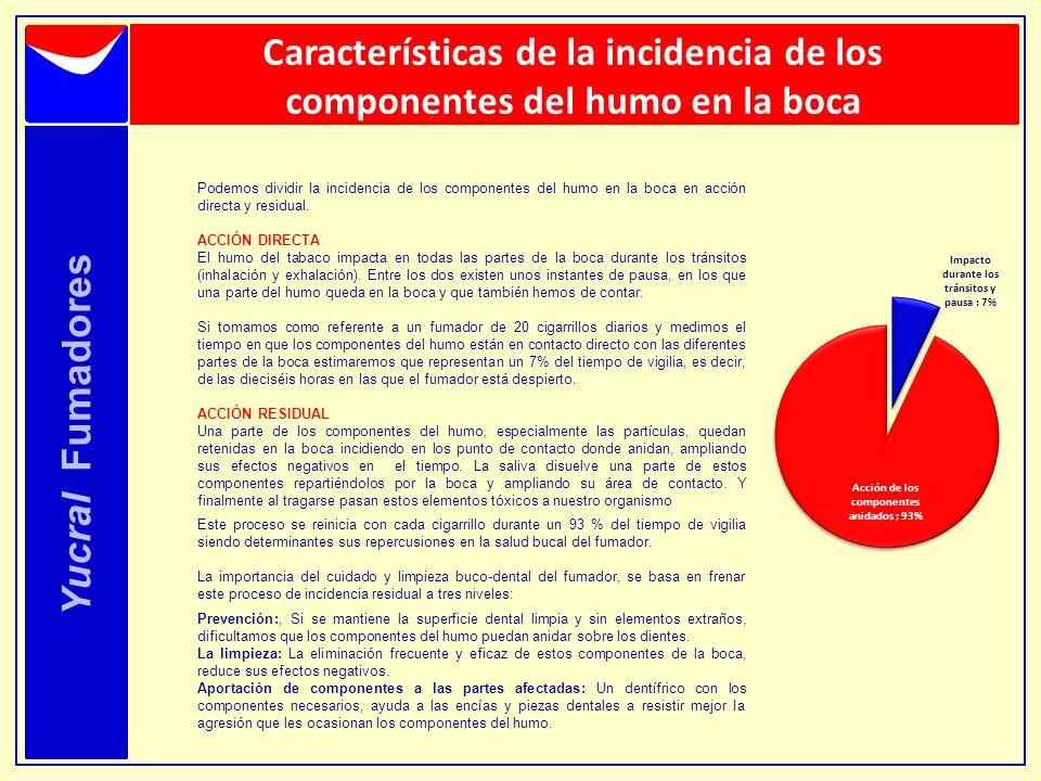 Yucral Fumadores Características de la incidencia de los componentes del humo en la boca Podemos dividir la incidencia de los componentes del humo en