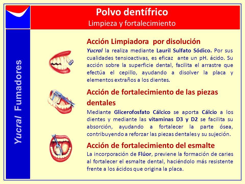 Yucral Fumadores Polvo dentífrico Limpieza y fortalecimiento Acción Limpiadora por disolución Yucral la realiza mediante Lauril Sulfato Sódico. Por su