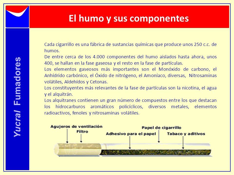 Yucral Fumadores Cada cigarrillo es una fábrica de sustancias químicas que produce unos 250 c.c. de humos. De entre cerca de los 4.000 componentes del