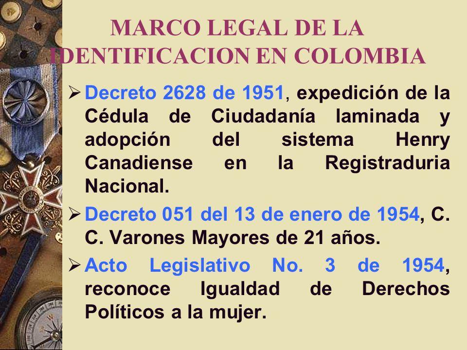 MARCO LEGAL DE LA IDENTIFICACION EN COLOMBIA Decreto 2628 de 1951, expedición de la Cédula de Ciudadanía laminada y adopción del sistema Henry Canadiense en la Registraduria Nacional.