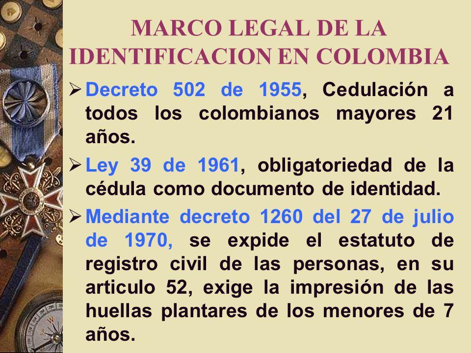 MARCO LEGAL DE LA IDENTIFICACION EN COLOMBIA Decreto 502 de 1955, Cedulación a todos los colombianos mayores 21 años.