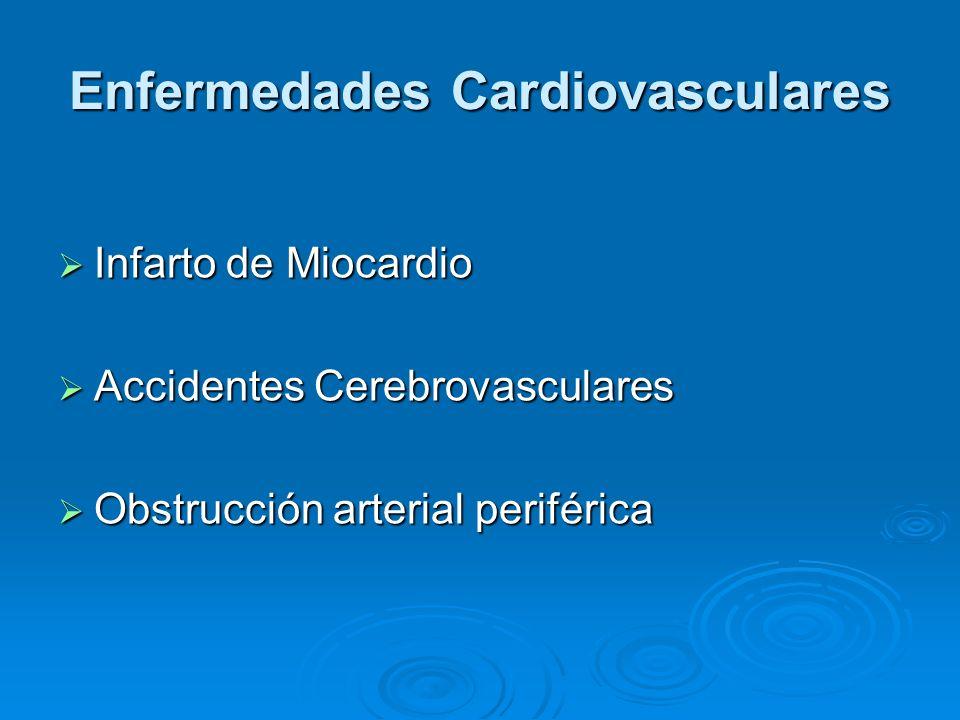 Enfermedades Cardiovasculares Infarto de Miocardio Infarto de Miocardio Accidentes Cerebrovasculares Accidentes Cerebrovasculares Obstrucción arterial