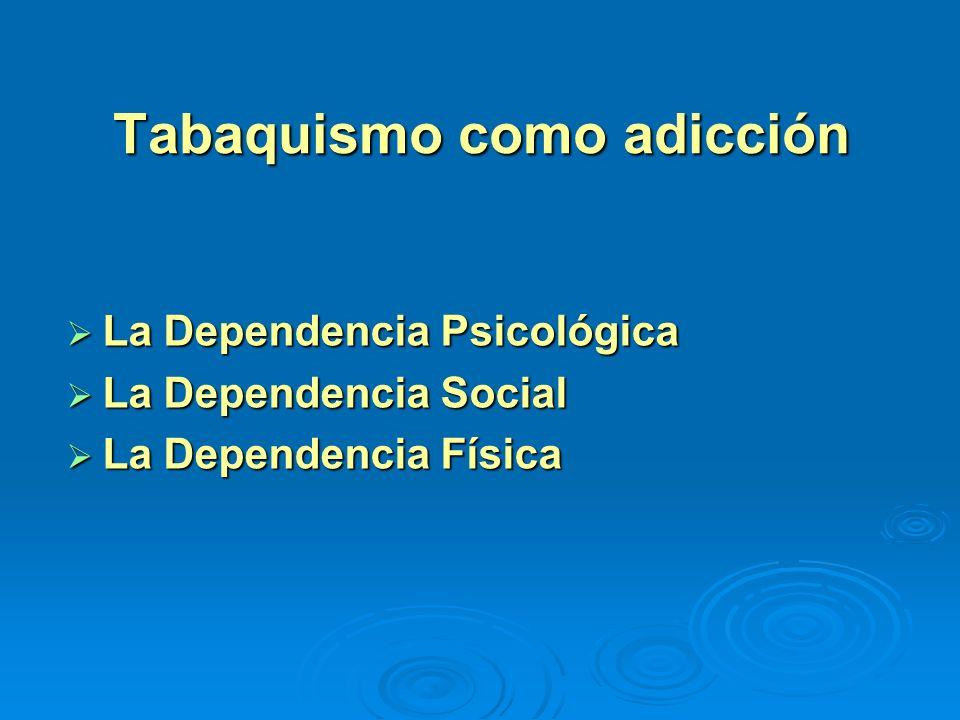 Tabaquismo como adicción La Dependencia Psicológica La Dependencia Psicológica La Dependencia Social La Dependencia Social La Dependencia Física La De