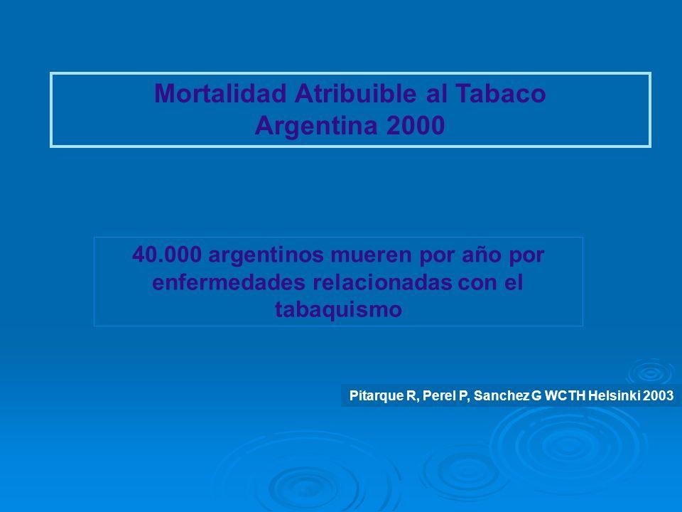 Mortalidad Atribuible al Tabaco Argentina 2000 Pitarque R, Perel P, Sanchez G WCTH Helsinki 2003 40.000 argentinos mueren por año por enfermedades rel