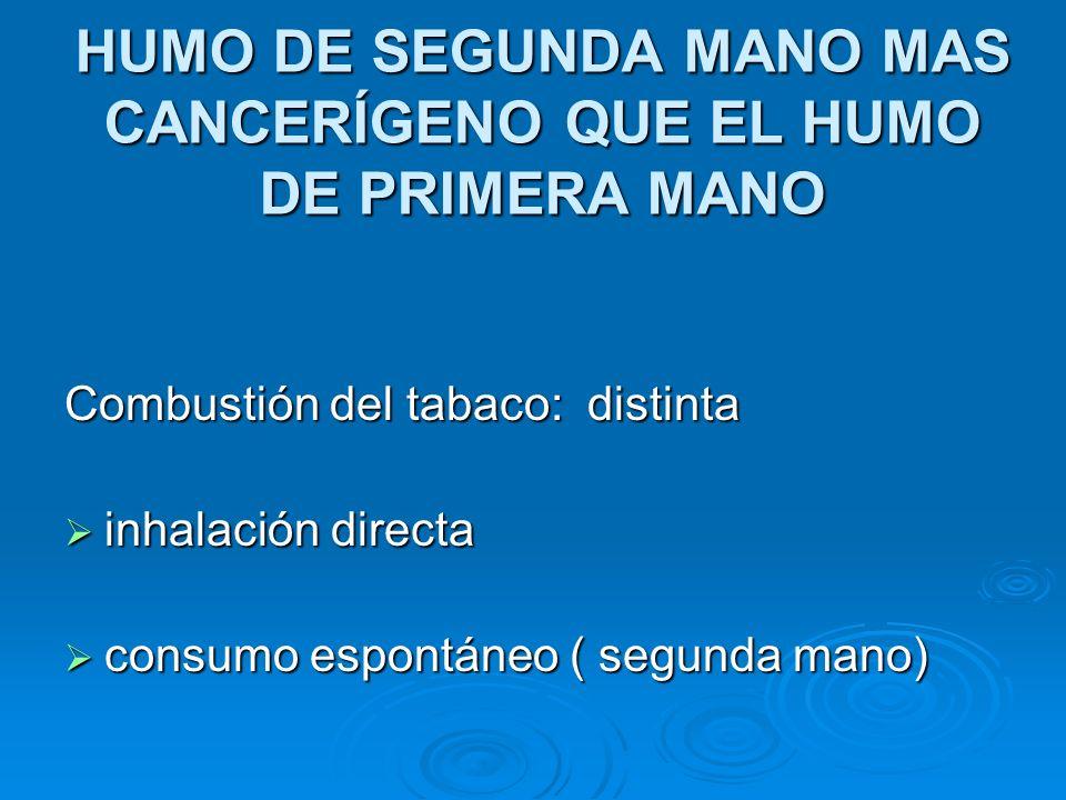HUMO DE SEGUNDA MANO MAS CANCERÍGENO QUE EL HUMO DE PRIMERA MANO Combustión del tabaco: distinta inhalación directa inhalación directa consumo espontá