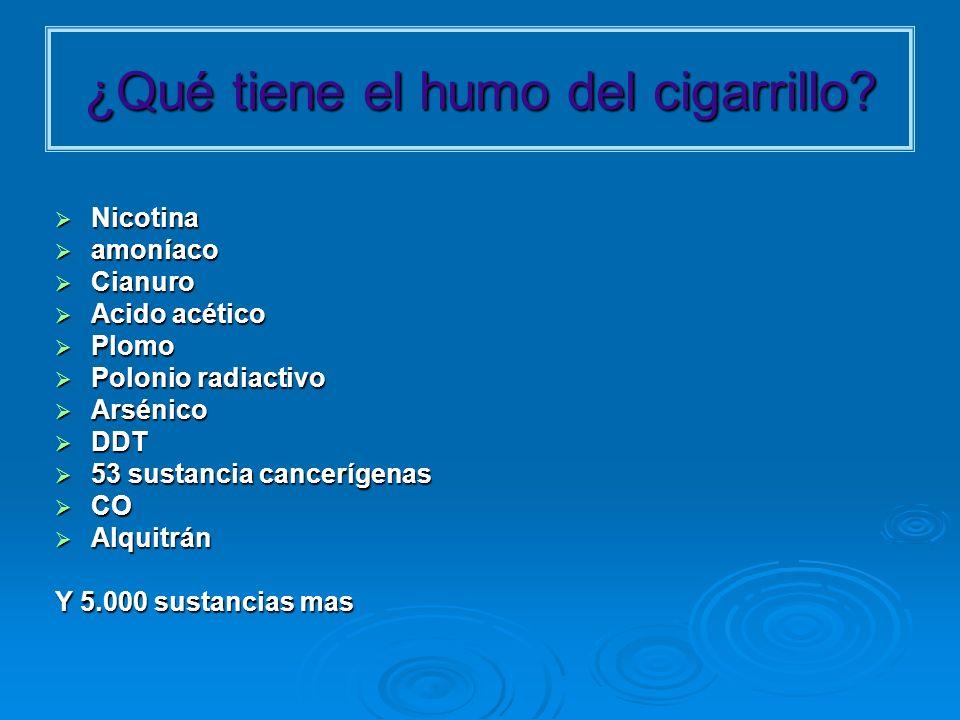 ¿Qué tiene el humo del cigarrillo? Nicotina Nicotina amoníaco amoníaco Cianuro Cianuro Acido acético Acido acético Plomo Plomo Polonio radiactivo Polo