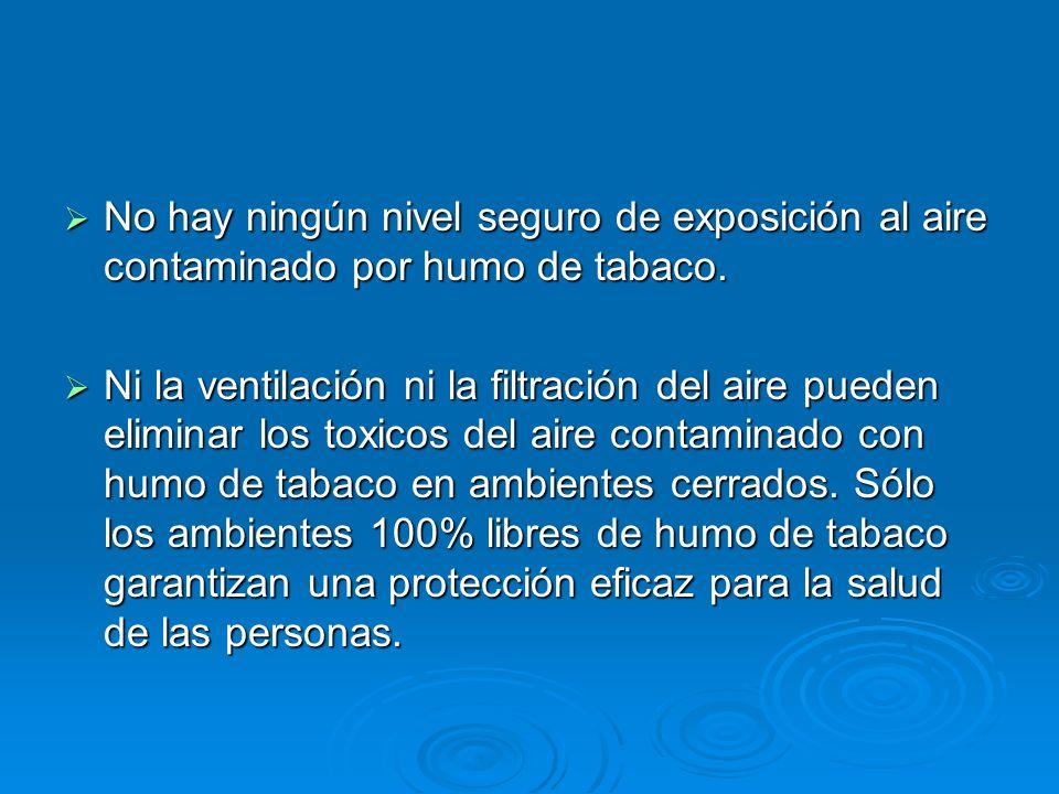 No hay ningún nivel seguro de exposición al aire contaminado por humo de tabaco. No hay ningún nivel seguro de exposición al aire contaminado por humo