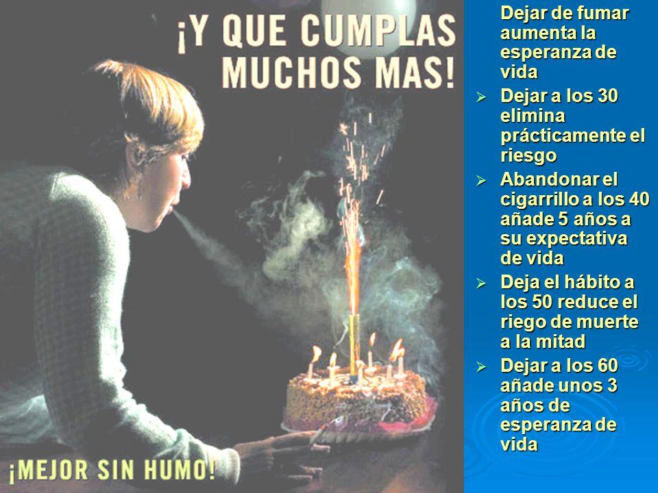 Dejar de fumar aumenta la esperanza de vida Dejar a los 30 elimina prácticamente el riesgo Dejar a los 30 elimina prácticamente el riesgo Abandonar el