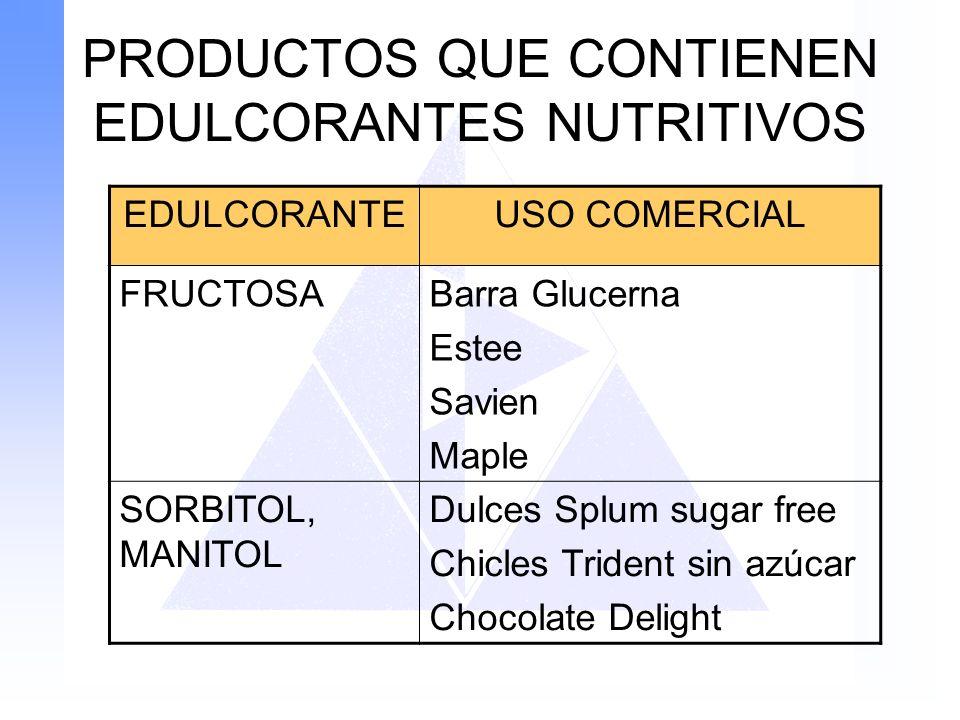 PRODUCTOS QUE CONTIENEN EDULCORANTES NUTRITIVOS EDULCORANTEUSO COMERCIAL FRUCTOSABarra Glucerna Estee Savien Maple SORBITOL, MANITOL Dulces Splum suga