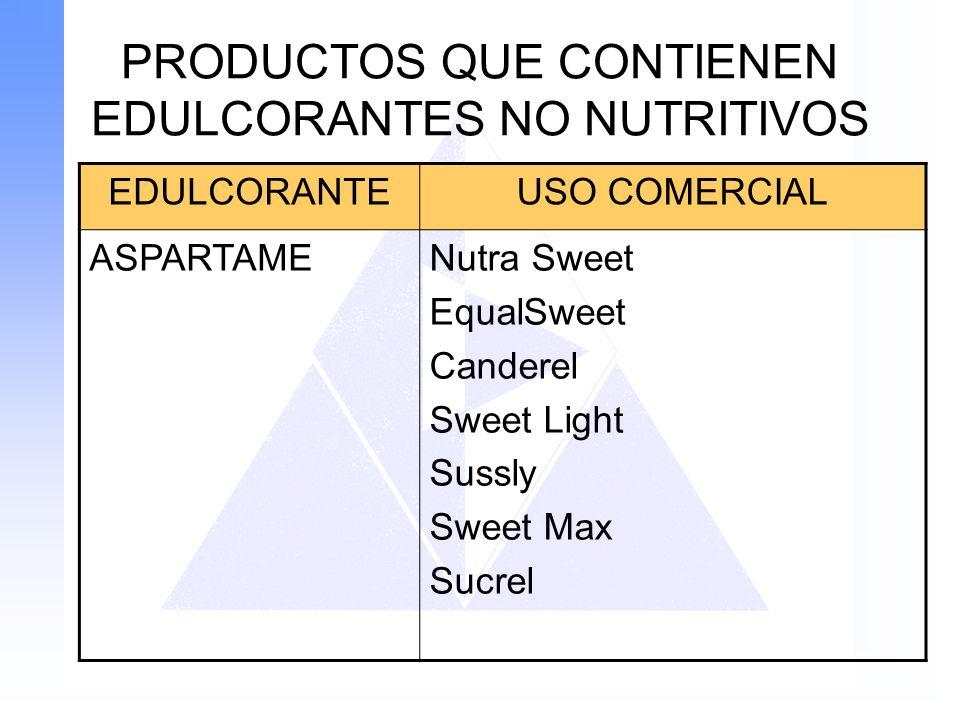 PRODUCTOS QUE CONTIENEN EDULCORANTES NO NUTRITIVOS EDULCORANTEUSO COMERCIAL ASPARTAMENutra Sweet EqualSweet Canderel Sweet Light Sussly Sweet Max Sucr