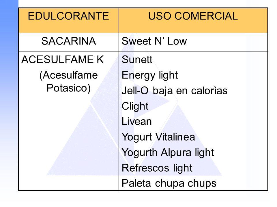 EDULCORANTEUSO COMERCIAL SACARINASweet N Low ACESULFAME K (Acesulfame Potasico) Sunett Energy light Jell-O baja en calorìas Clight Livean Yogurt Vital
