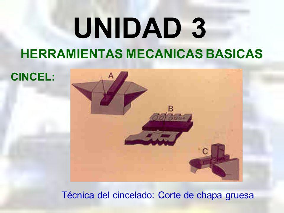 UNIDAD 3 HERRAMIENTAS MECANICAS BASICAS CINCEL: Técnica del cincelado: Corte de chapa