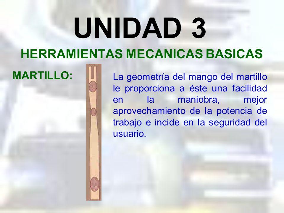 UNIDAD 3 HERRAMIENTAS MECANICAS BASICAS MARTILLO: Partes