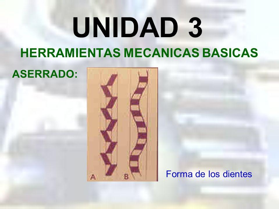 UNIDAD 3 HERRAMIENTAS MECANICAS BASICAS ASERRADO: Arco de sierra