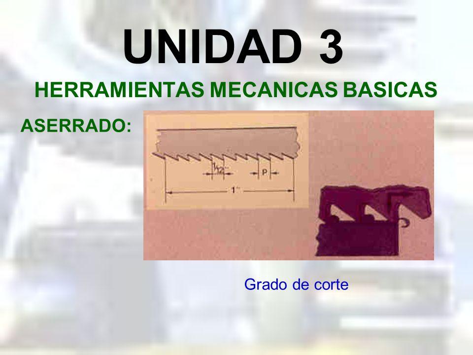 UNIDAD 3 HERRAMIENTAS MECANICAS BASICAS ASERRADO: Forma de los dientes