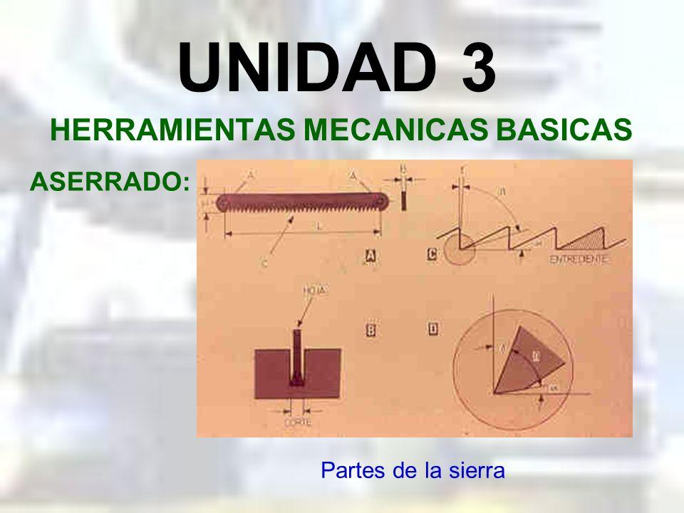 UNIDAD 3 HERRAMIENTAS MECANICAS BASICAS ASERRADO: Grado de corte