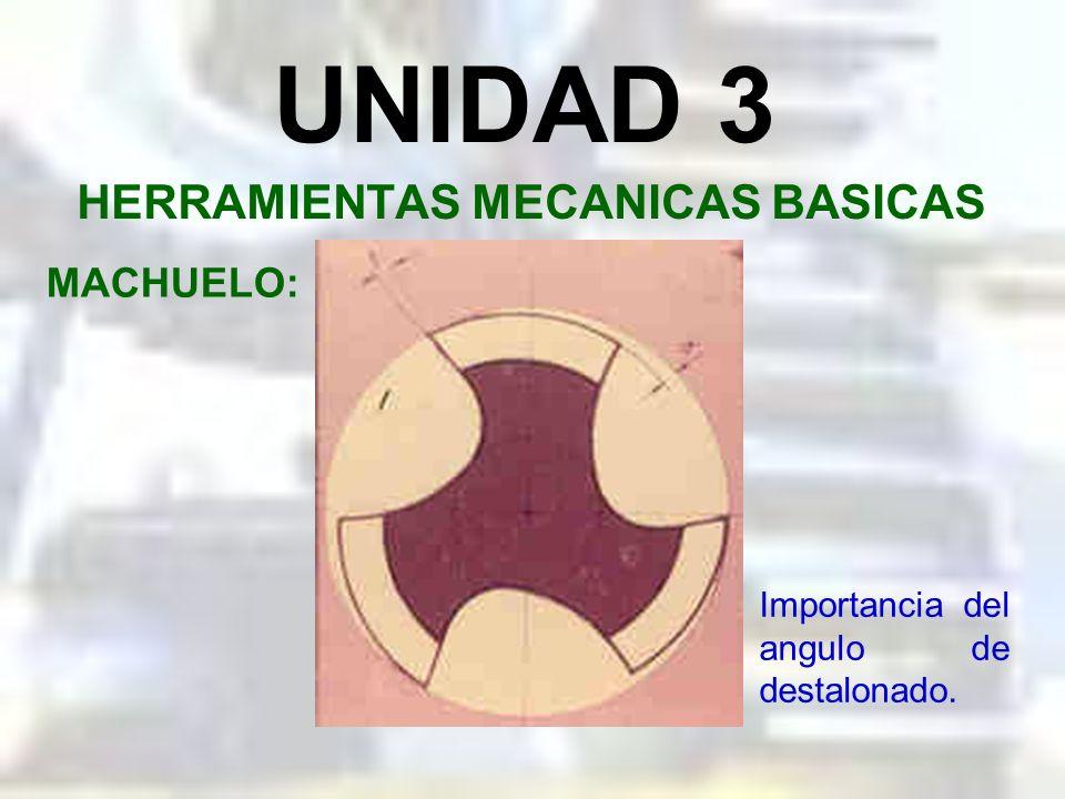 UNIDAD 3 HERRAMIENTAS MECANICAS BASICAS MACHUELO: Angulos de corte en los machuelos.