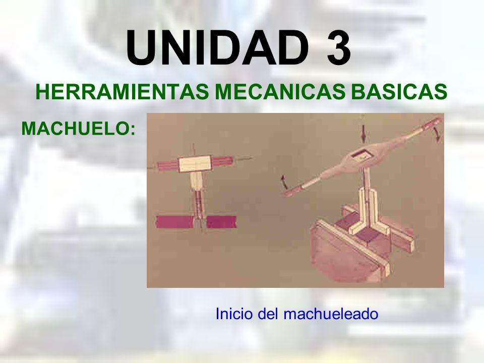 UNIDAD 3 HERRAMIENTAS MECANICAS BASICAS MACHUELO: Porqué avellanar el agujero previo?