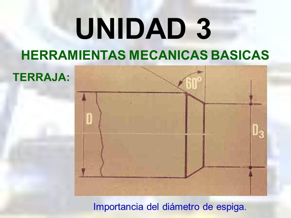 UNIDAD 3 HERRAMIENTAS MECANICAS BASICAS TERRAJA: Ubicación de la terraja.