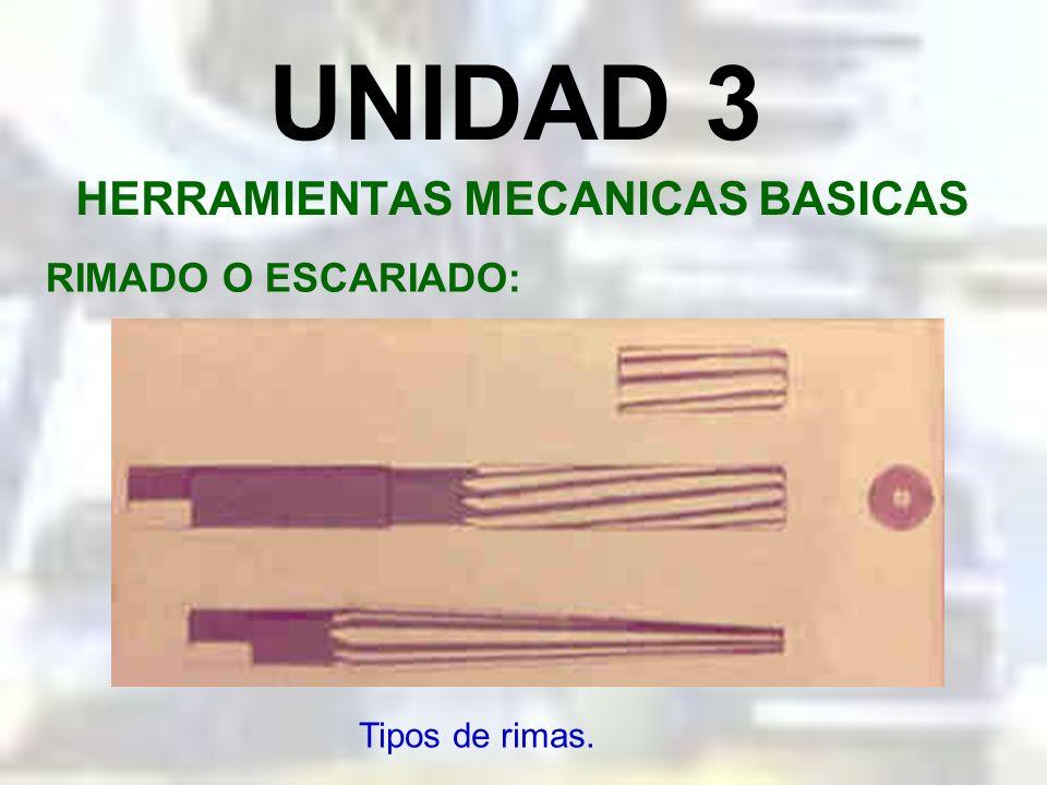 UNIDAD 3 HERRAMIENTAS MECANICAS BASICAS RIMADO O ESCARIADO: Partes de la rima.