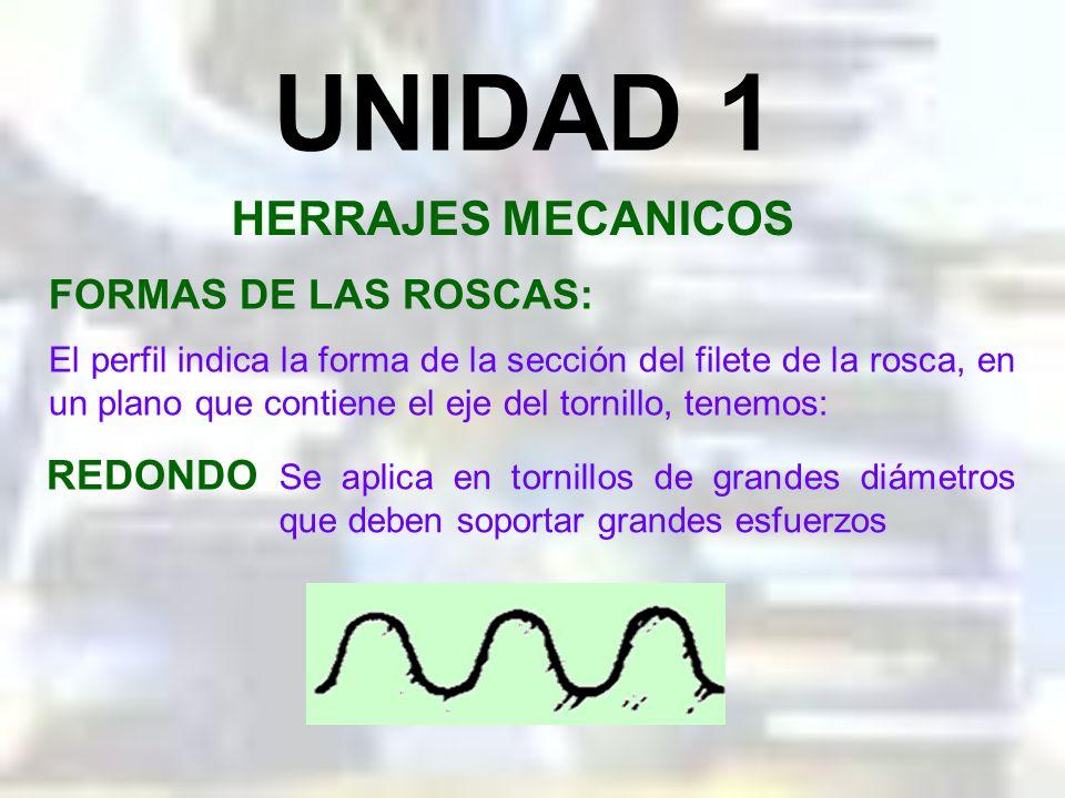 El perfil indica la forma de la sección del filete de la rosca, en un plano que contiene el eje del tornillo, tenemos: UNIDAD 1 HERRAJES MECANICOS FOR