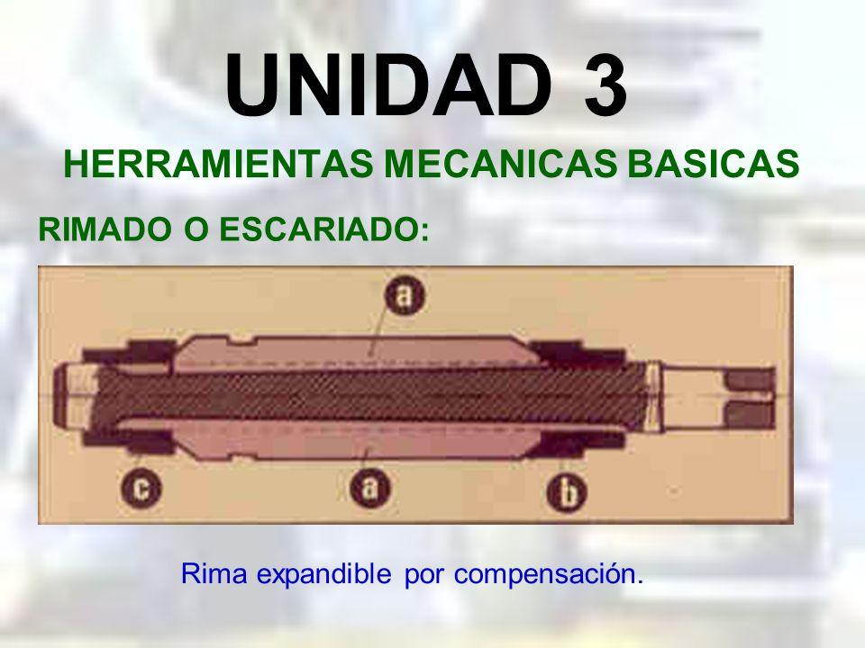 UNIDAD 3 HERRAMIENTAS MECANICAS BASICAS RIMADO O ESCARIADO: Otros tipos.