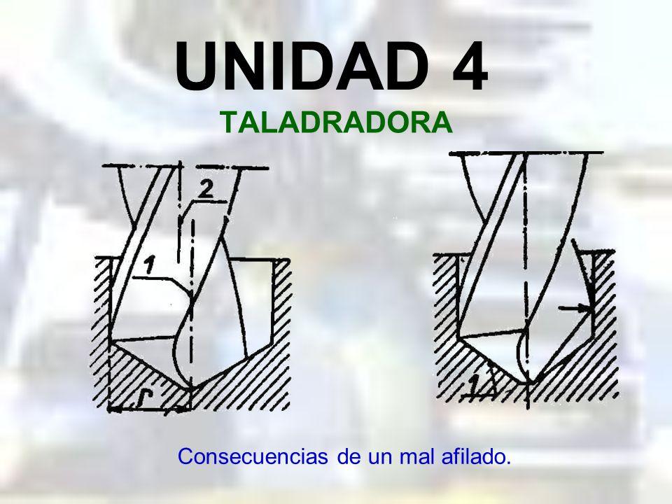 UNIDAD 4 TALADRADORA Afilado de la broca.