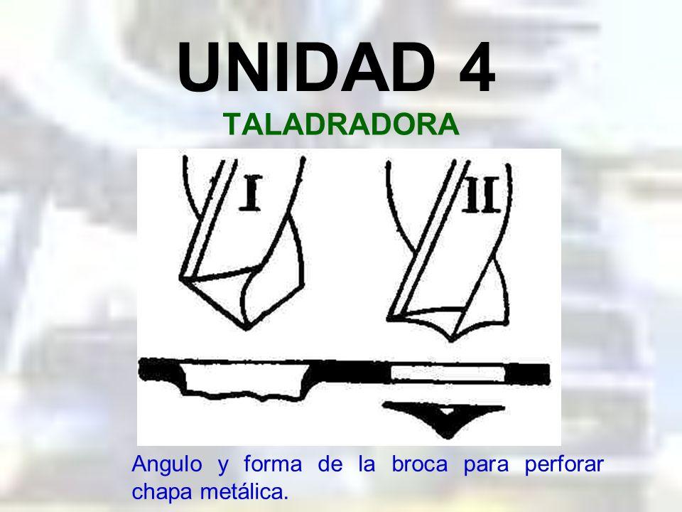 UNIDAD 4 TALADRADORA Consecuencias de un mal afilado.