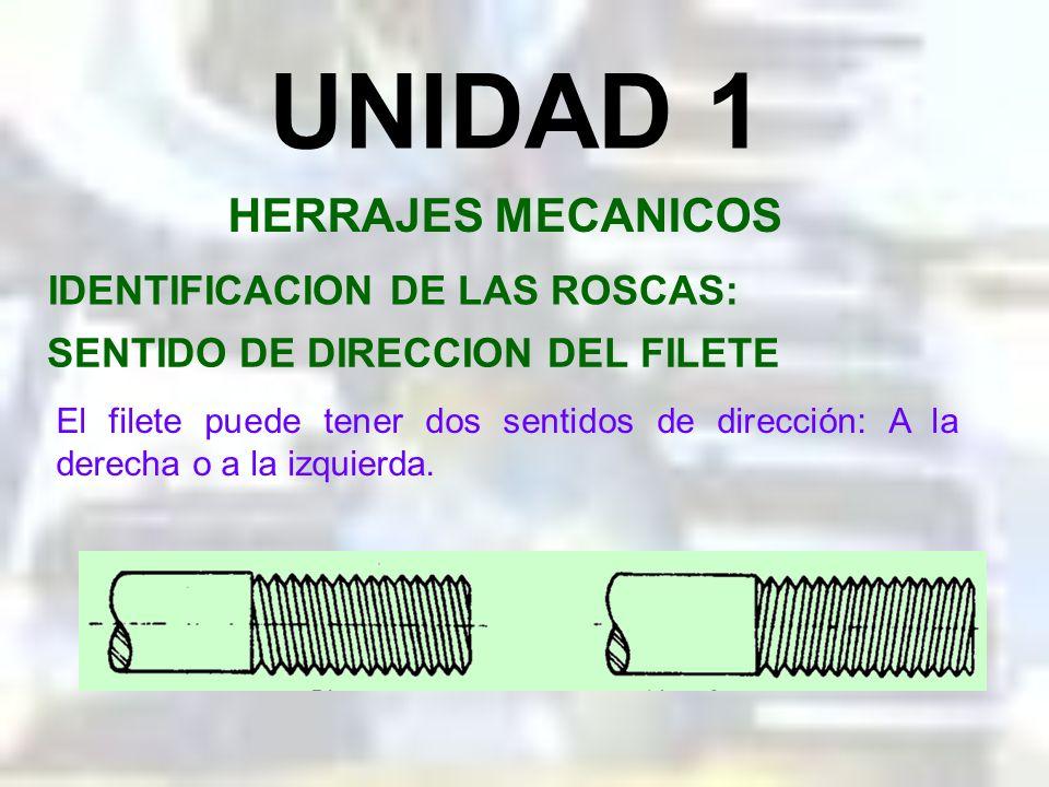 Las roscas Unificadas Nacionales Especiales se identifican de la misma manera. Una rosca pasante de ½ pulgada de diámetro UNS puede tener 12, 14 ó 18