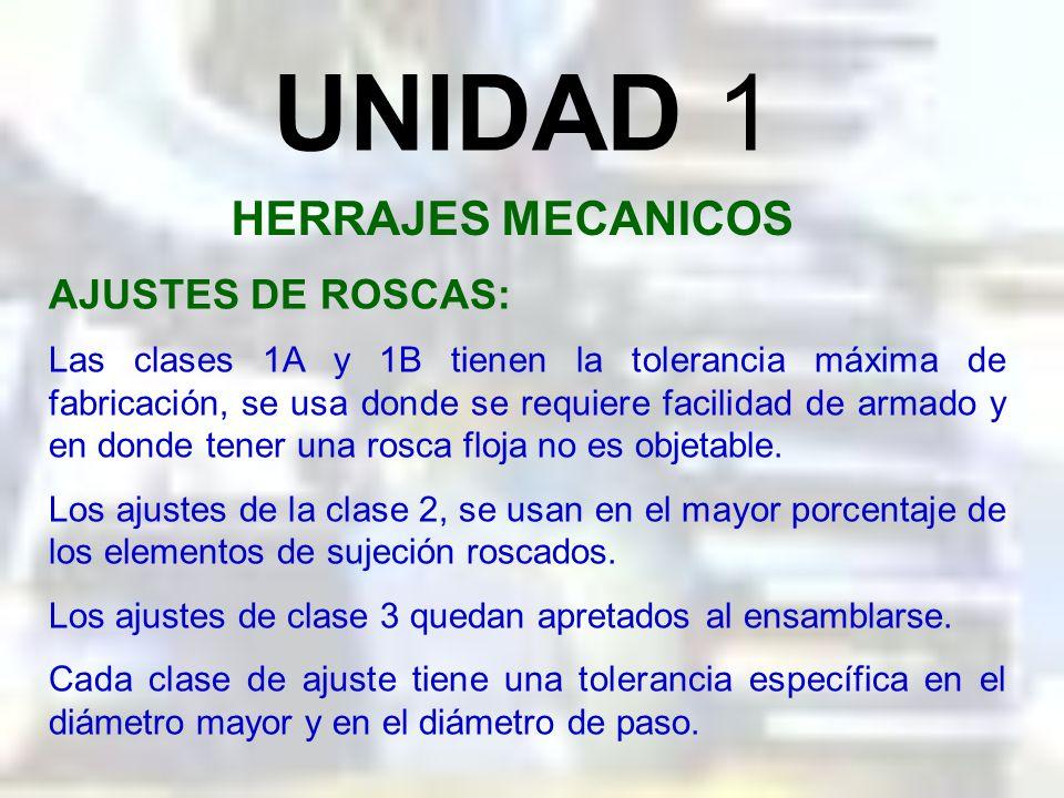 UNIDAD 1 HERRAJES MECANICOS AJUSTES DE ROSCAS: Algunas aplicaciones de roscas pueden tolerar roscas flojas, mientras que otras requieren de roscas apr