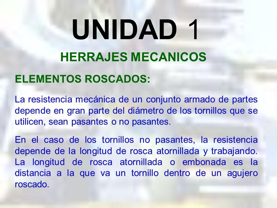 UNIDAD 1 HERRAJES MECANICOS ELEMENTOS ROSCADOS: Los herrajes mecánicos comunes incluyen a los elementos de sujeción roscados tales como tornillos pasa