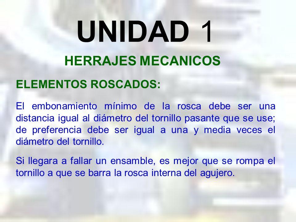 UNIDAD 1 HERRAJES MECANICOS ELEMENTOS ROSCADOS: La resistencia mecánica de un conjunto armado de partes depende en gran parte del diámetro de los torn