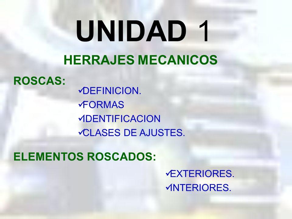 UNIDAD 1 HERRAJES MECANICOS ELEMENTOS ROSCADOS: El otro elemento roscado correspondiente se denomina tuerca y se identifica por la medida del tornillo