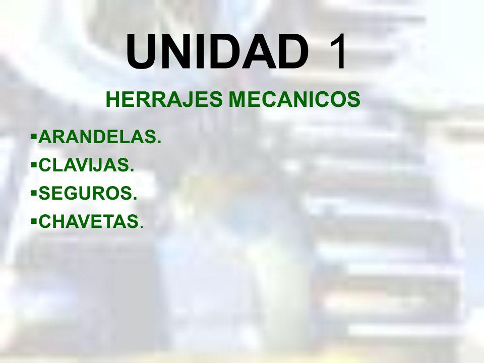 UNIDAD 1 HERRAJES MECANICOS ROSCAS: DEFINICION. FORMAS IDENTIFICACION CLASES DE AJUSTES. ELEMENTOS ROSCADOS: EXTERIORES. INTERIORES.