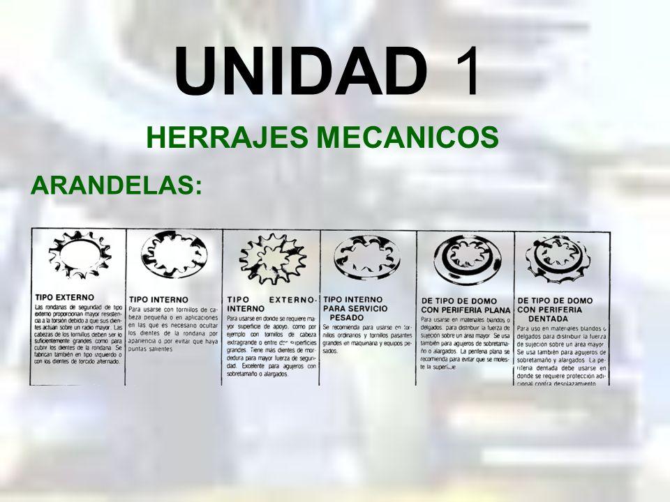 UNIDAD 1 HERRAJES MECANICOS ARANDELAS: Las arandelas planas se usan debajo de las tuercas y de las cabezas de los tornillos pasantes para distribuir l
