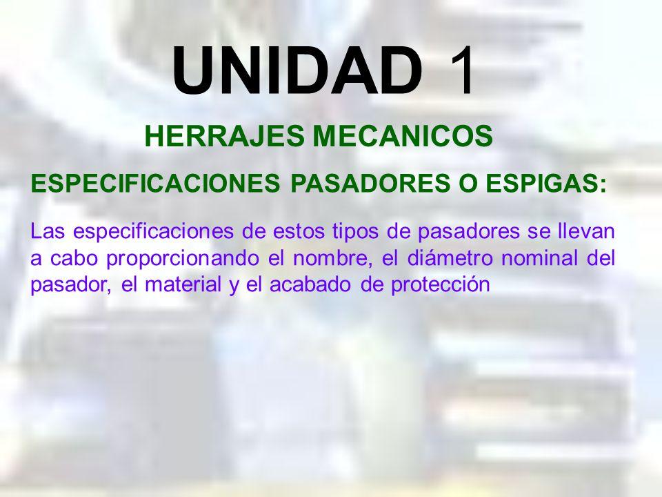 UNIDAD 1 HERRAJES MECANICOS TIPOS DE PASADORES O ESPIGAS: Los tipos mas comunes de pasadores son los pasadores: Cilíndricos, Cónicos, con Cabeza y Ret