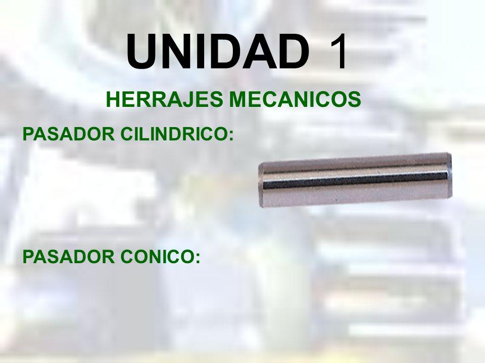 UNIDAD 1 HERRAJES MECANICOS ESPECIFICACIONES PASADORES O ESPIGAS: Las especificaciones de estos tipos de pasadores se llevan a cabo proporcionando el