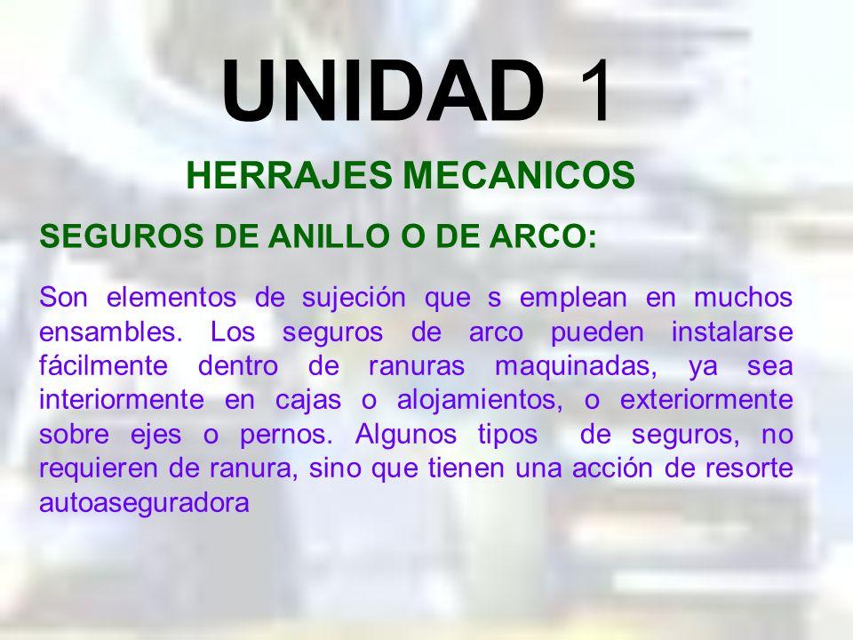 UNIDAD 1 HERRAJES MECANICOS PASADOR ELASTICOS: