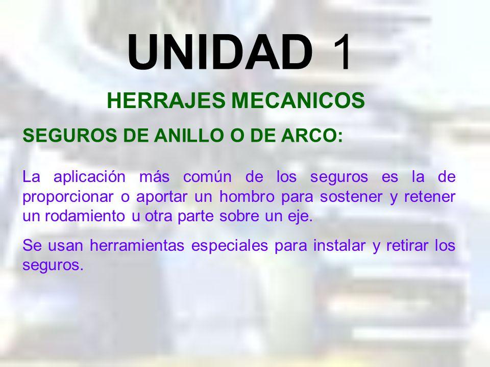 UNIDAD 1 HERRAJES MECANICOS SEGUROS DE ANILLO O DE ARCO: Son elementos de sujeción que s emplean en muchos ensambles. Los seguros de arco pueden insta