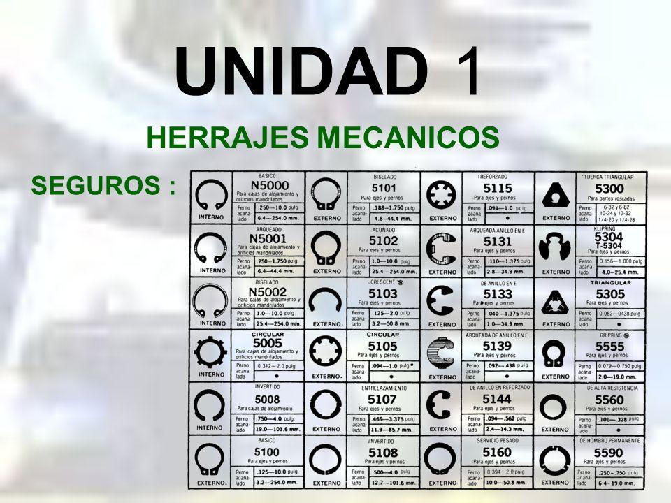 UNIDAD 1 HERRAJES MECANICOS SEGUROS DE ANILLO O DE ARCO: La aplicación más común de los seguros es la de proporcionar o aportar un hombro para sostene