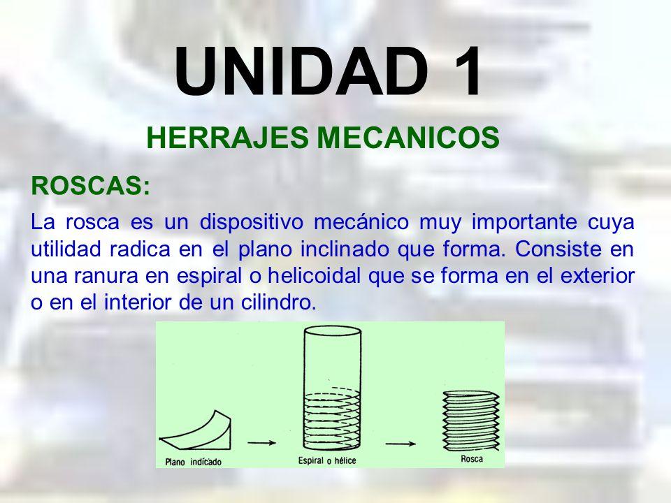 UNIDAD 1 HERRAJES MECANICOS La rosca es un dispositivo mecánico muy importante cuya utilidad radica en el plano inclinado que forma.