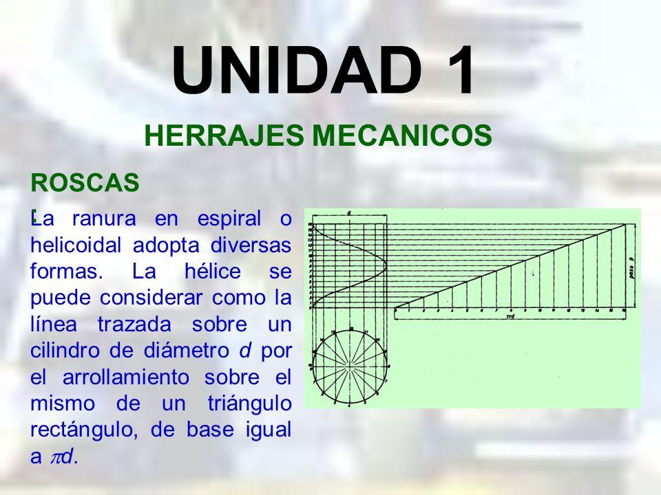 UNIDAD 1 HERRAJES MECANICOS La rosca es un dispositivo mecánico muy importante cuya utilidad radica en el plano inclinado que forma. Consiste en una r