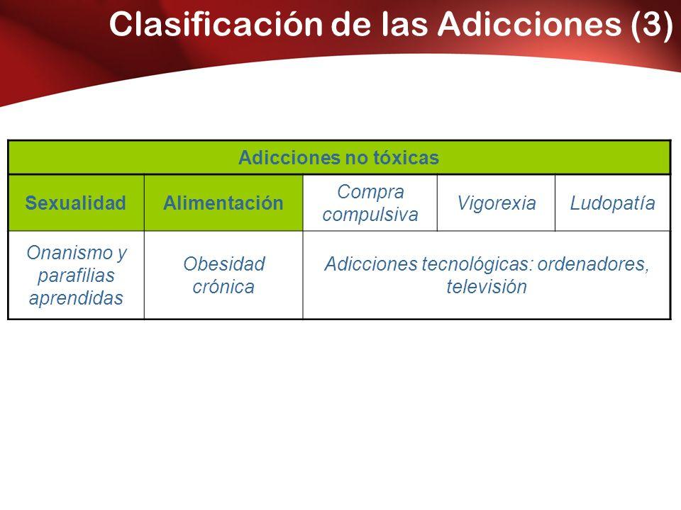 Clasificación de las Adicciones (3) Adicciones no tóxicas SexualidadAlimentación Compra compulsiva VigorexiaLudopatía Onanismo y parafilias aprendidas Obesidad crónica Adicciones tecnológicas: ordenadores, televisión