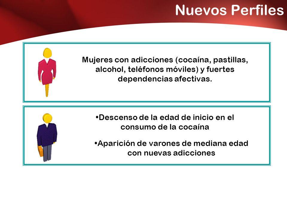 Nuevos Perfiles Mujeres con adicciones (cocaína, pastillas, alcohol, teléfonos móviles) y fuertes dependencias afectivas.